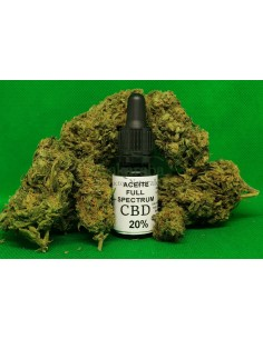 Aceite Full Spectrum CBD 20%